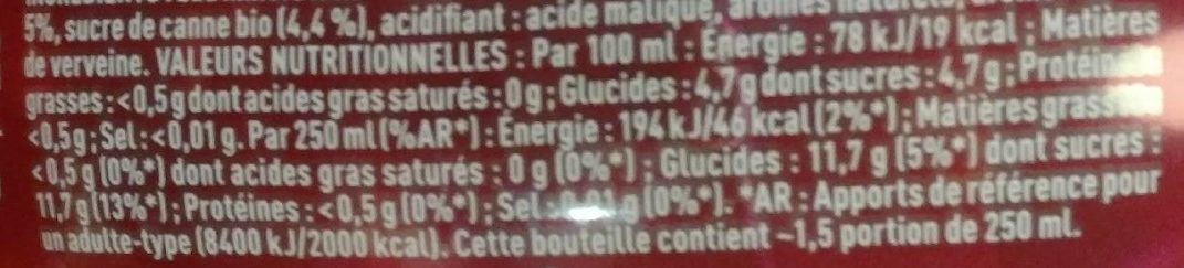 Evian Fruits et Plantes - Nutrition facts