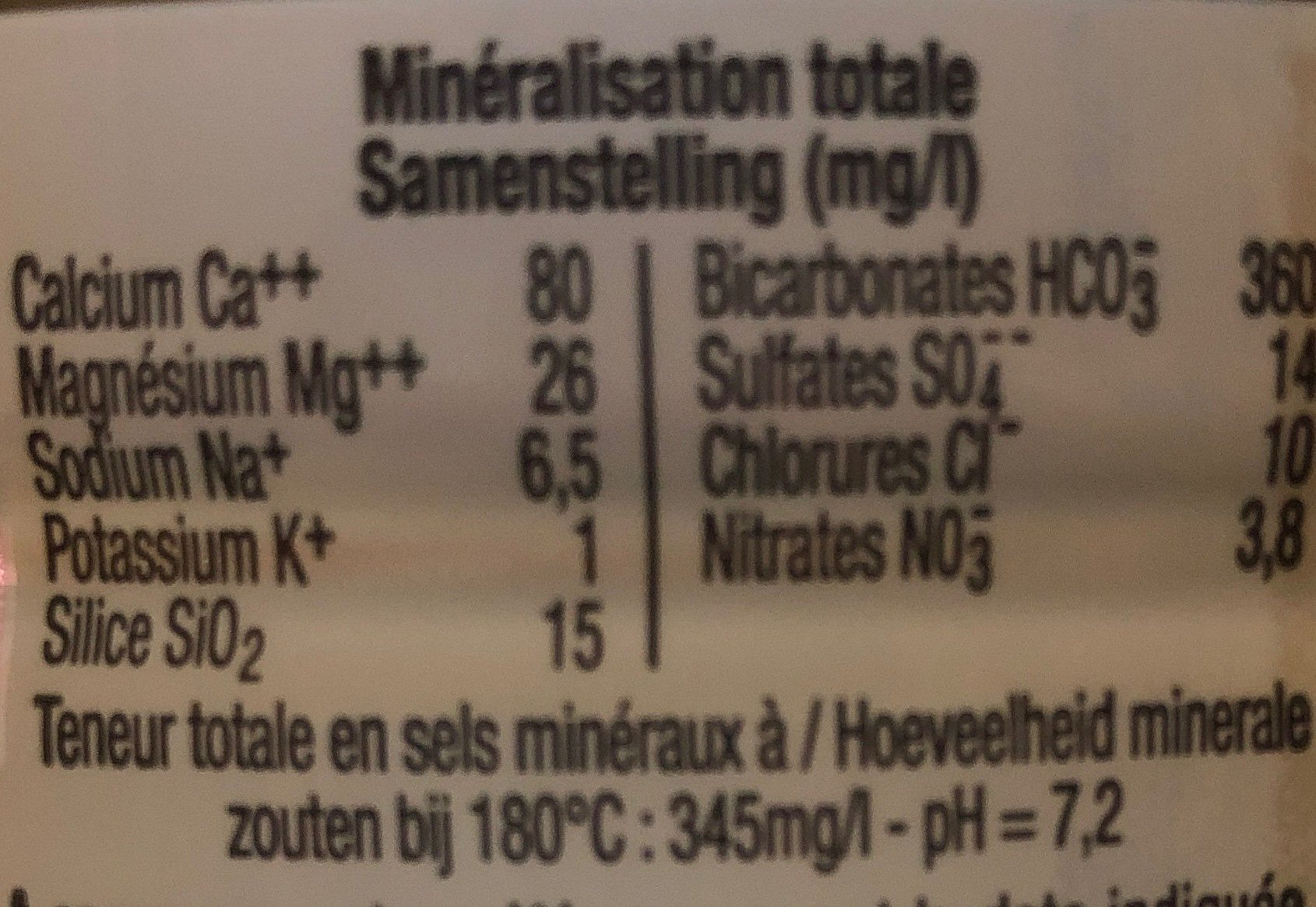 Evian 1.5L - Ingrediënten