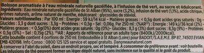 Badoit - Ingrédients - fr