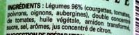 Ratatouille Provençale aux légumes frais - Ingrediënten