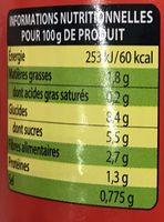 Sauce Tomate cuisinée aux légumes - Informations nutritionnelles