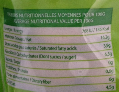 Olives vertes dénoyautées - Nutrition facts