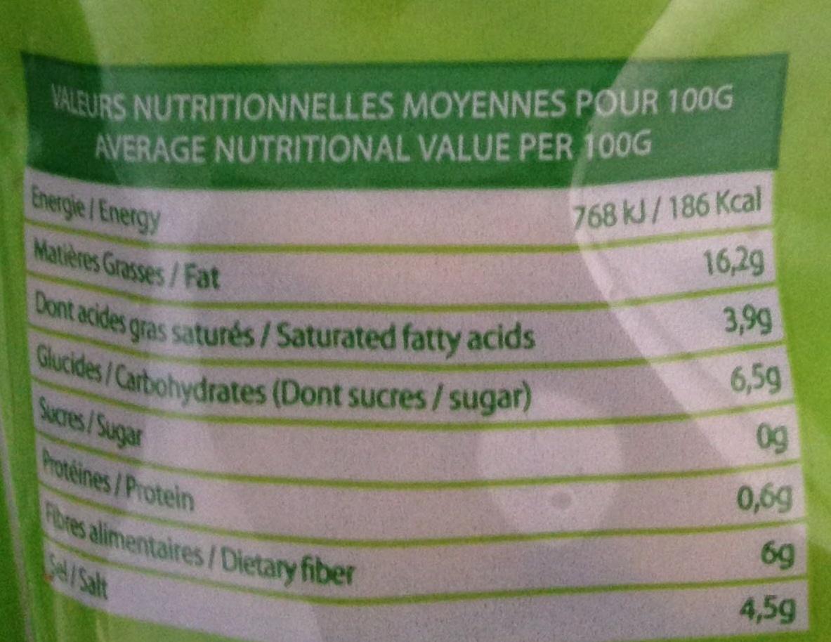Olives vertes dénoyautées - Nutrition facts - fr