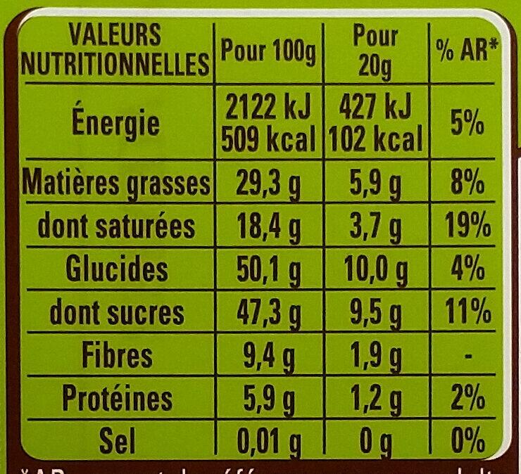 Menier patissier - Informations nutritionnelles - fr