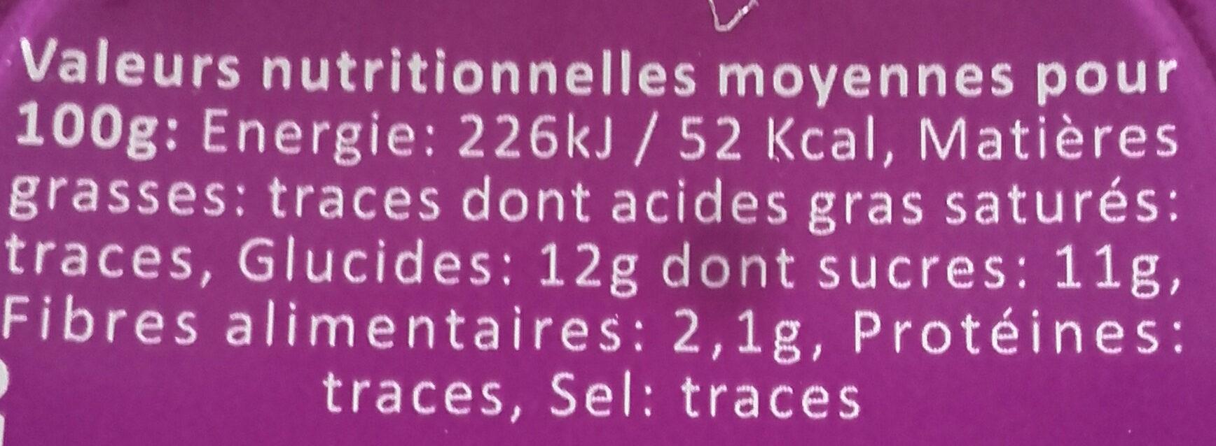 purée de pommes - Informations nutritionnelles