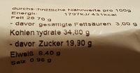 Weihnachtsbaum (Rührkuchen mit Mandeln) - Nutrition facts - de