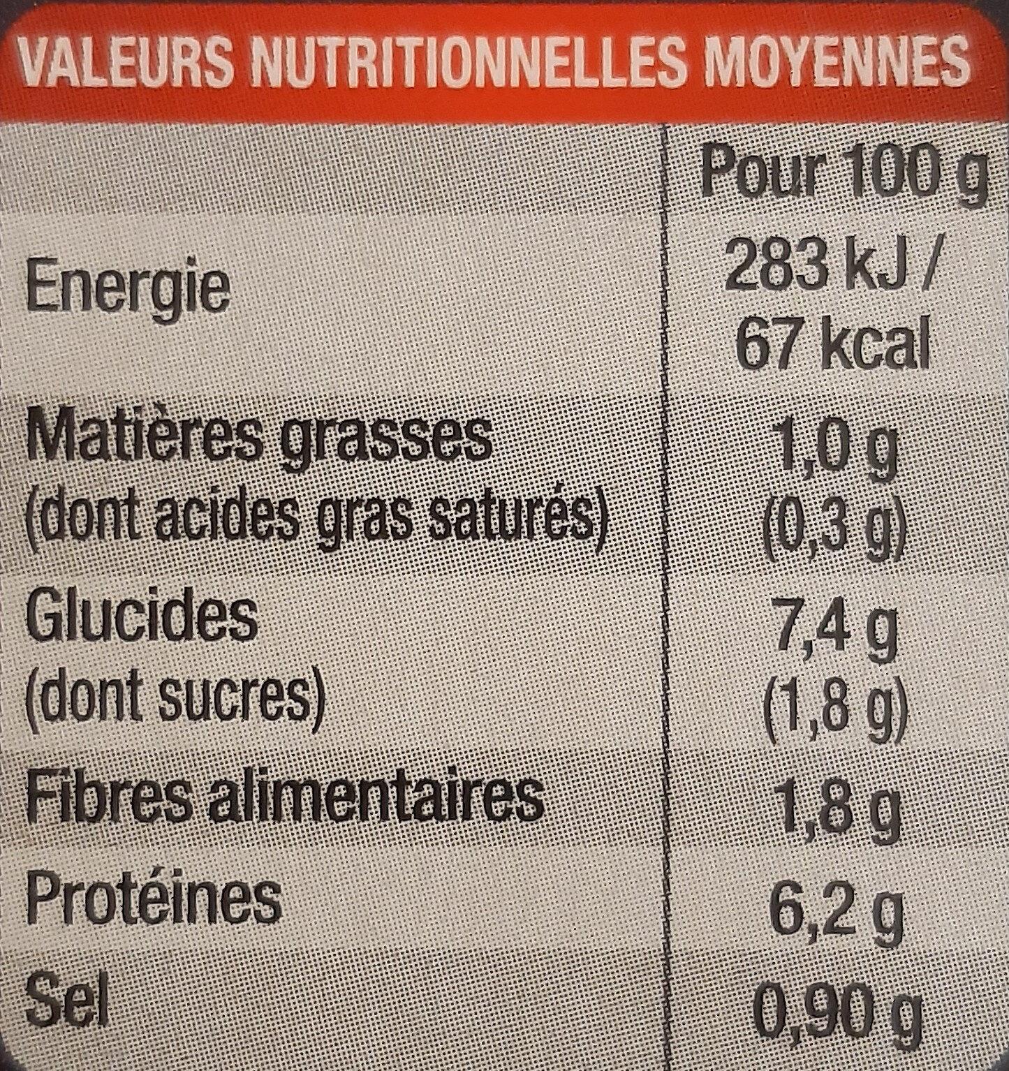 Boeuf bourguignon et ses pommes de terre - Informations nutritionnelles