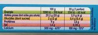 Kiri à la crème de lait (12 Portions) - Informations nutritionnelles