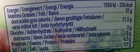 Knoblauch & Kräuter der Provence - Informations nutritionnelles - de