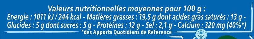 Apéricube Nature 24C - Informations nutritionnelles - fr