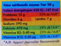 Sylphide Fondant a l Emmental 8pcs - حقائق غذائية - en