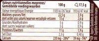 La Vache qui rit ® Saveur Jambon (23% MG) - Nutrition facts