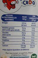 Pik et kroc - Informations nutritionnelles - fr