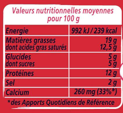 Apericube Jambon - Nutrition facts