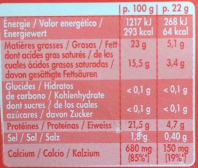 Mini Babybel Rouge X 4 23,5 % - Informations nutritionnelles - fr