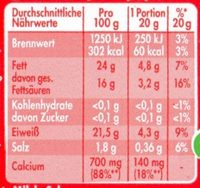 Mini Babybel - Nutrition facts