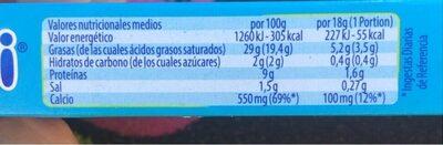 Queso fresco con nata - Informació nutricional - fr