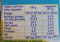 Kiri gouter - 5b - Informations nutritionnelles - fr