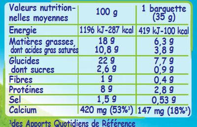 Kiri gouter - 8b - Informations nutritionnelles - fr