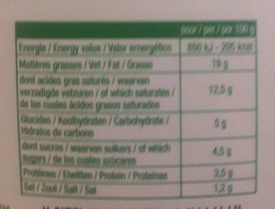 Boursin 70 % Ail Et Fines Herbes - Informations nutritionnelles