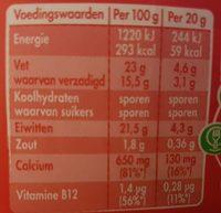 Mini Babybel Original - Informations nutritionnelles - fr