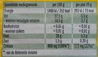 Original Plakken - Informazioni nutrizionali - nl