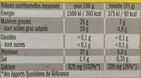 Leerdammer Fumé - Voedingswaarden - fr