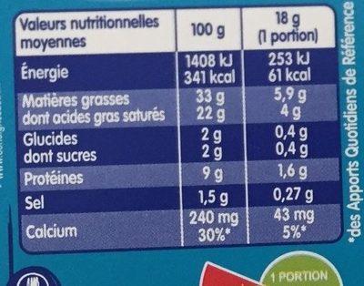 Kiri au chèvre 8 portions - Informations nutritionnelles - fr