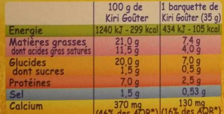 Fromage fondue et biscuits - Nutrition facts - fr