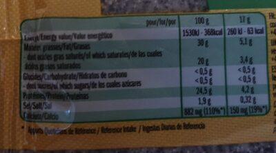 Leerdammer mini l'original - Informations nutritionnelles - fr