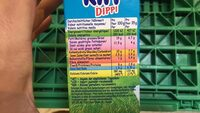 Dippi - Nutrition facts