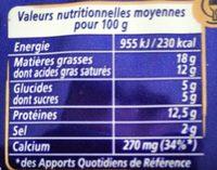 Apéricube Carrément Toqué - Nutrition facts