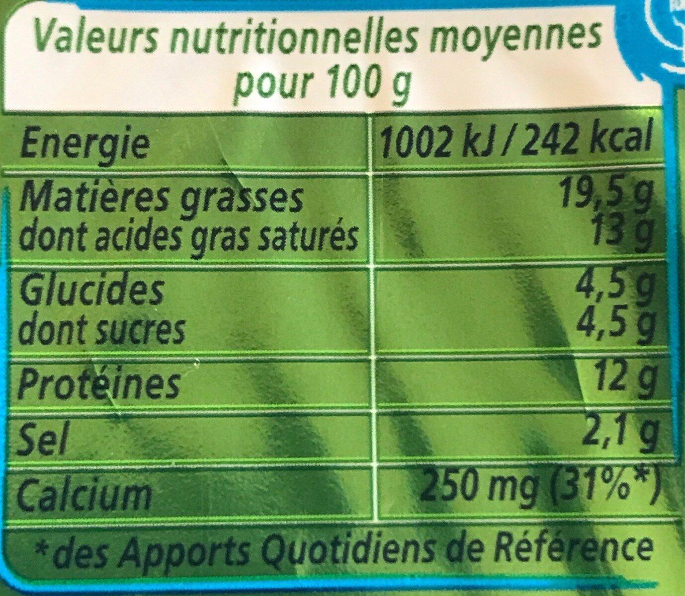 Recettes savoyardes - Nutrition facts