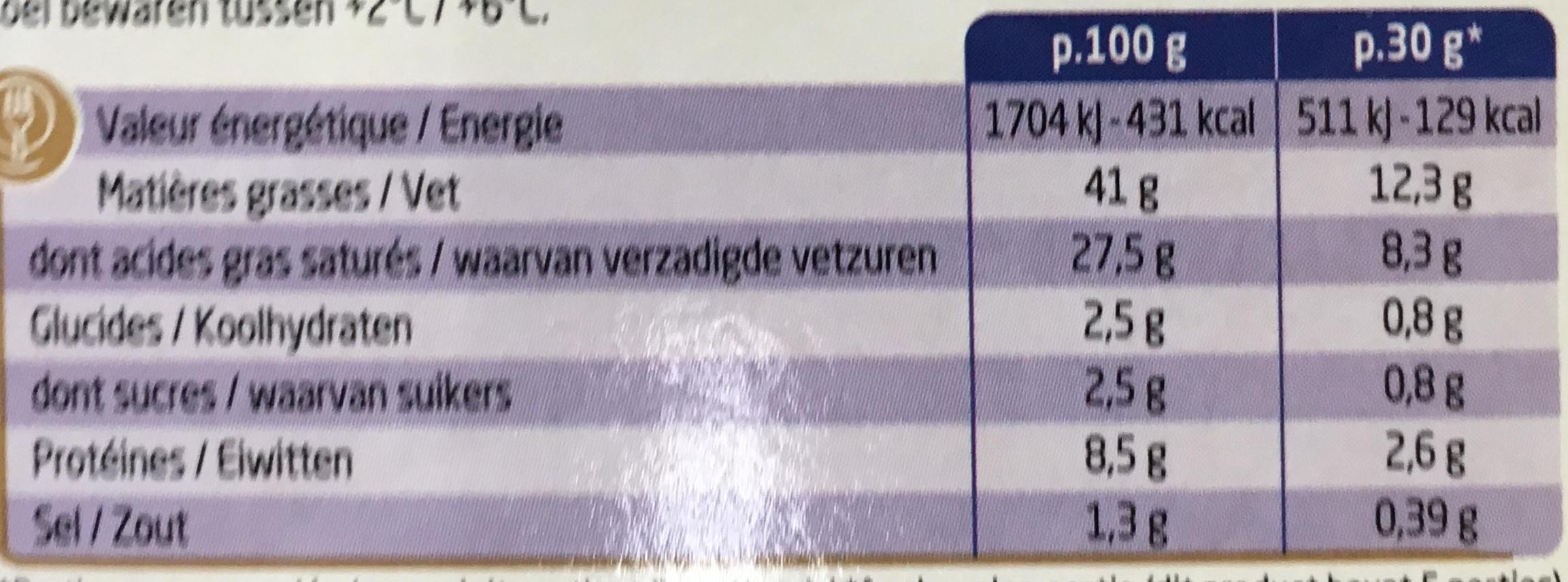Basilic & Pignons de Pin - Voedingswaarden - fr