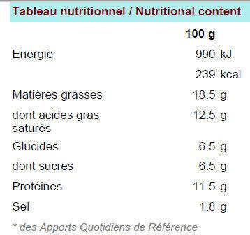 La Vache qui rit 24 portions - Informations nutritionnelles - fr