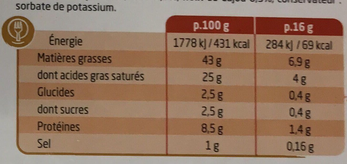 Noisettes & 3 noix - Nutrition facts - fr