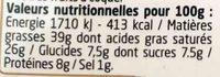 Figue & 3 Noix - Informations nutritionnelles