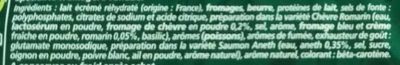 Apéricube - Recettes aux Herbes - Ingrediënten - fr