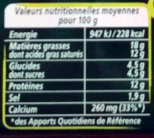 Apéricube - Recettes aux Herbes - Voedingswaarden - fr