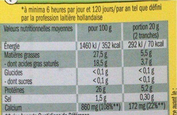 Leerdammer Extra fines douces et fondantes - Informations nutritionnelles - fr