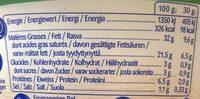 Ail & Herbes de Provence - Nutrition facts