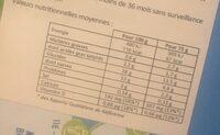 Kiri snack - Informations nutritionnelles - fr