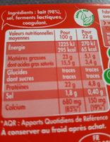 MiniBabybel - Nutrition facts - fr