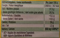 Leerdammer - Voedingswaarden - fr
