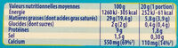 Fromage blanc fondu - Nutrition facts - fr