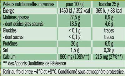 Leerdammer - Nutrition facts - fr
