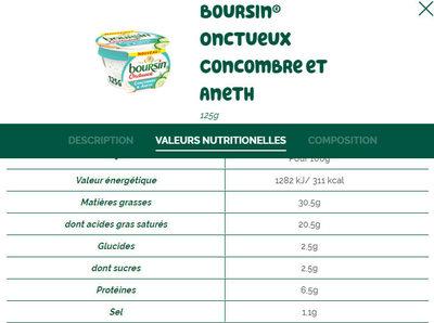 Boursin® Onctueux Concombre et Aneth - Valori nutrizionali - fr