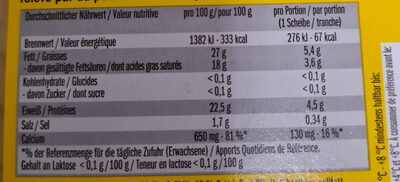leedarmer pfeffer chili - Ingredienti - de