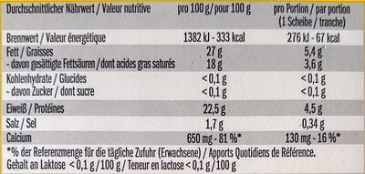 Leerdammer® Schwarzer Pfeffer-Chili - Valori nutrizionali - de