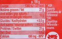 Babybel (27 % MG) - Informations nutritionnelles - fr